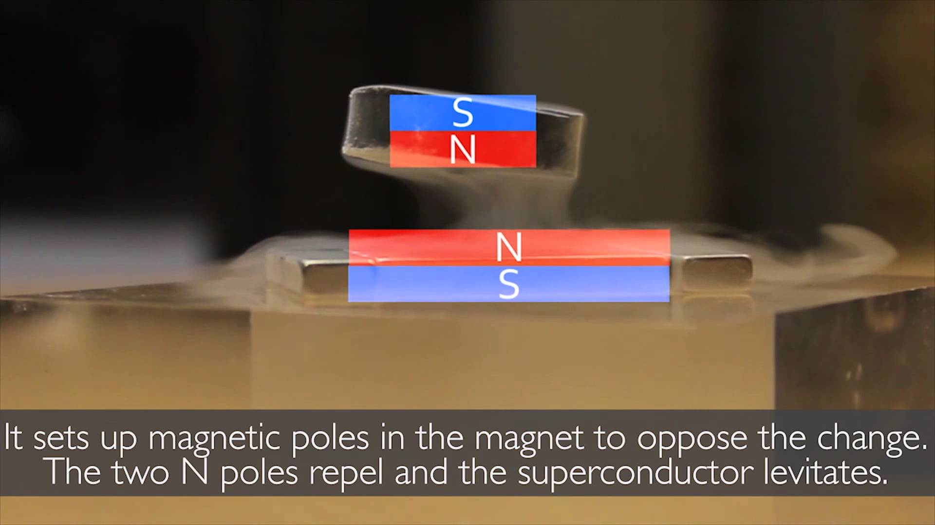 Superconductivity Demo